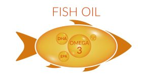 fish oil and inflammation